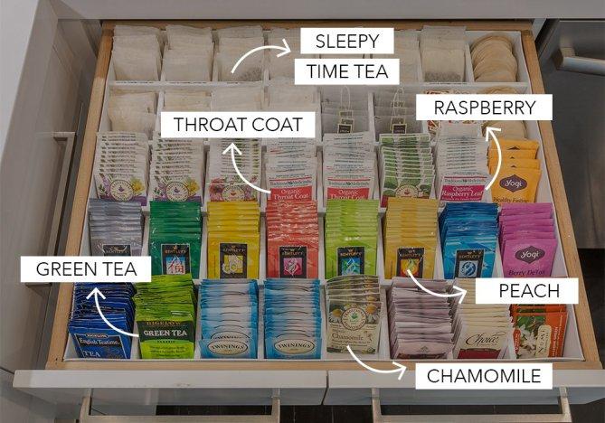 Khloe Kardashian\'s Kitchen OCD Will Blow Your Mind [PHOTOS ...